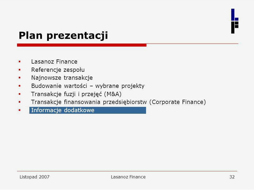 Listopad 2007Lasanoz Finance32 Lasanoz Finance Referencje zespołu Najnowsze transakcje Budowanie wartości – wybrane projekty Transakcje fuzji i przeję
