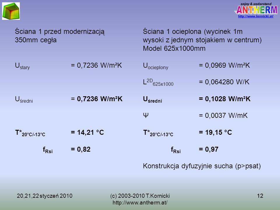 12 Ściana 1 przed modernizacją 350mm cegła U stary = 0,7236 W/m²K U średni = 0,7236 W/m²K T* 20°C/-13°C = 14,21 °C f Rsi = 0,82 Ściana 1 ocieplona (wy