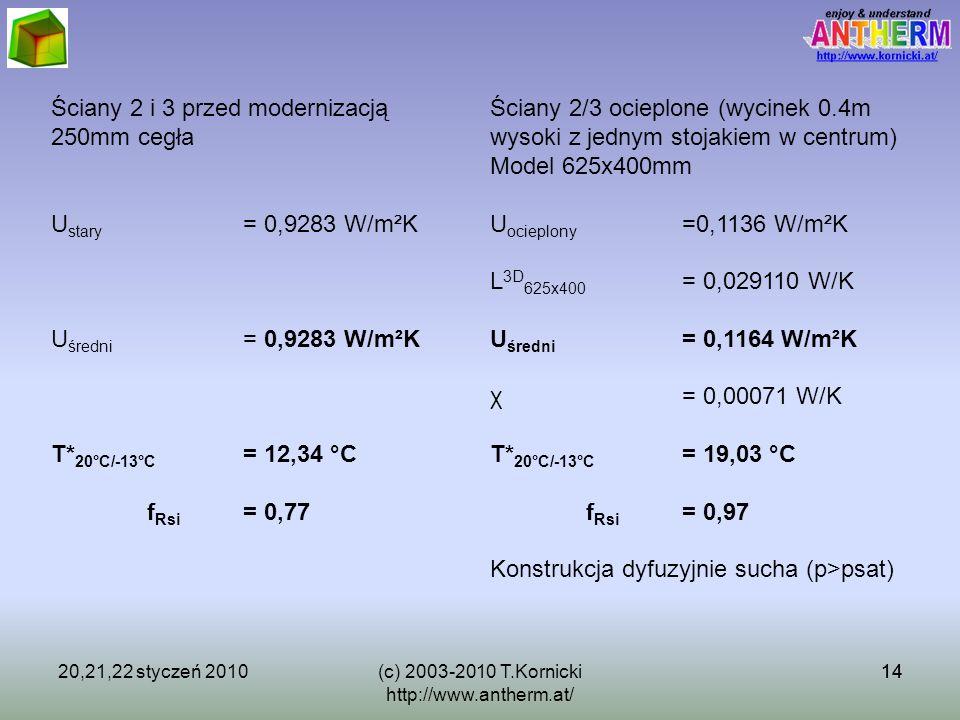 14 Ściany 2 i 3 przed modernizacją 250mm cegła U stary = 0,9283 W/m²K U średni = 0,9283 W/m²K T* 20°C/-13°C = 12,34 °C f Rsi = 0,77 Ściany 2/3 ocieplo