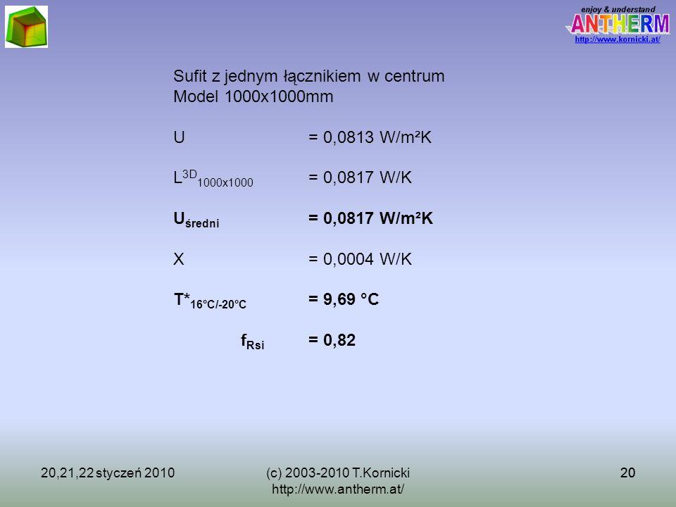 20 Sufit z jednym łącznikiem w centrum Model 1000x1000mm U= 0,0813 W/m²K L 3D 1000x1000 = 0,0817 W/K U średni = 0,0817 W/m²K X = 0,0004 W/K T* 16°C/-2