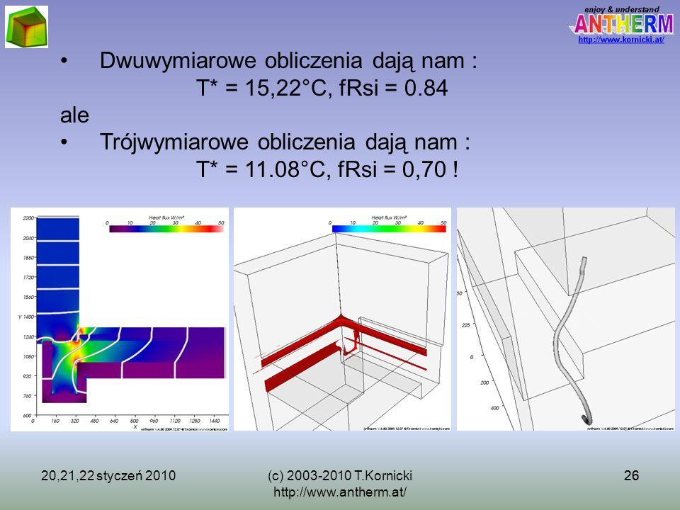 2620,21,22 styczeń 201026(c) 2003-2010 T.Kornicki http://www.antherm.at/ Dwuwymiarowe obliczenia dają nam : T* = 15,22°C, fRsi = 0.84 ale Trójwymiarow