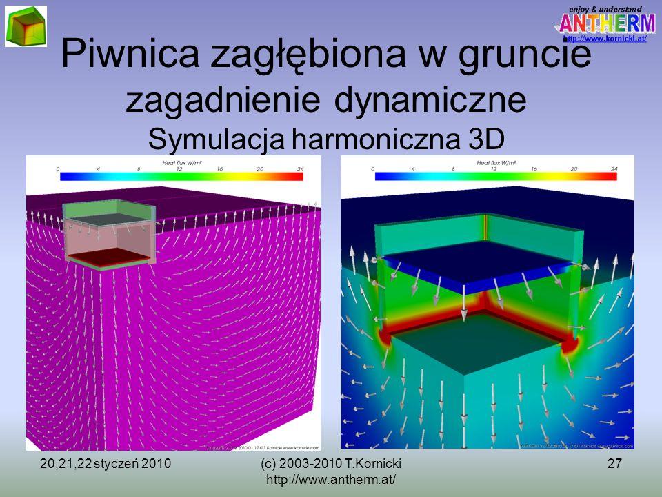 20,21,22 styczeń 2010(c) 2003-2010 T.Kornicki http://www.antherm.at/ 27 Piwnica zagłębiona w gruncie zagadnienie dynamiczne Symulacja harmoniczna 3D