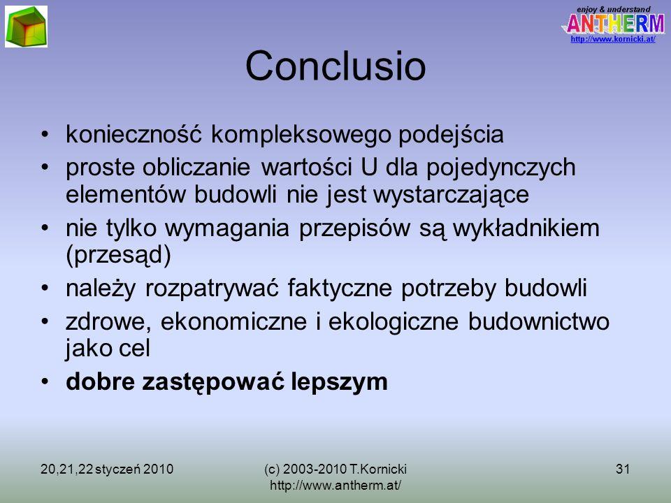 20,21,22 styczeń 2010(c) 2003-2010 T.Kornicki http://www.antherm.at/ 31 Conclusio konieczność kompleksowego podejścia proste obliczanie wartości U dla