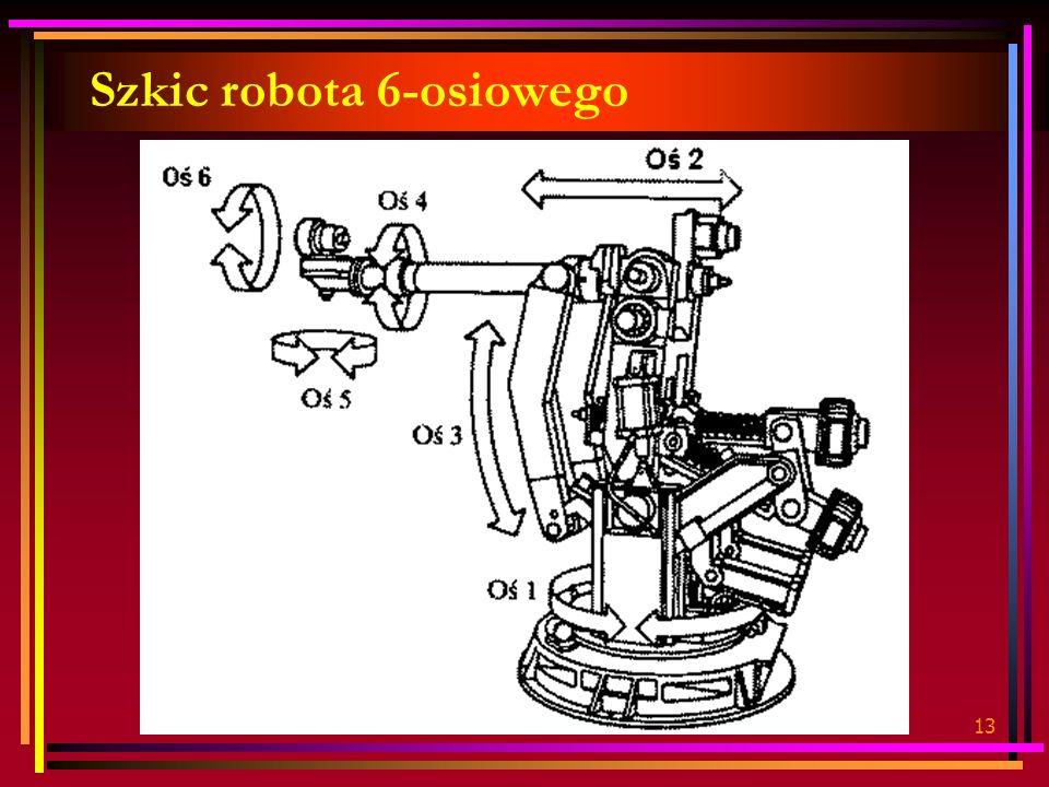 13 Szkic robota 6-osiowego