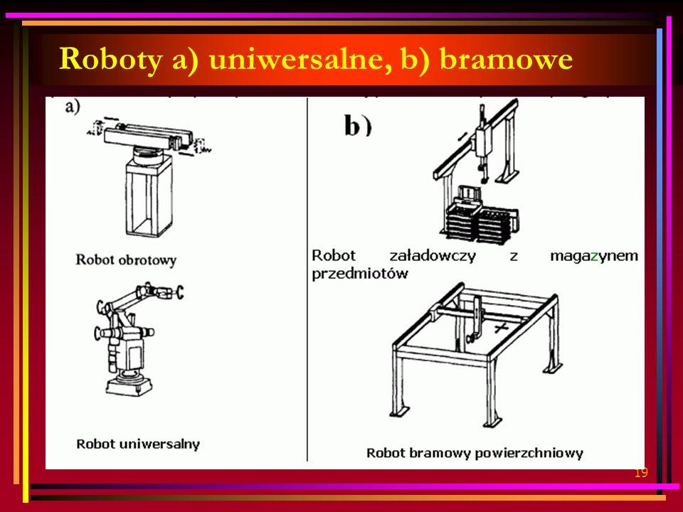 19 Roboty a) uniwersalne, b) bramowe