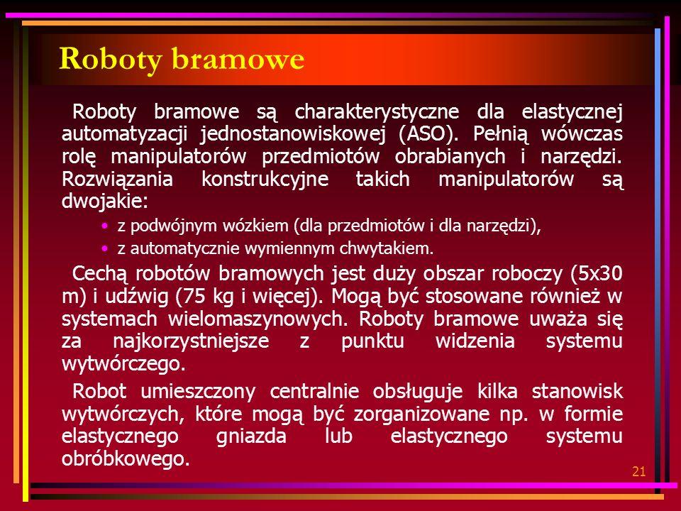 21 Roboty bramowe Roboty bramowe są charakterystyczne dla elastycznej automatyzacji jednostanowiskowej (ASO). Pełnią wówczas rolę manipulatorów przed