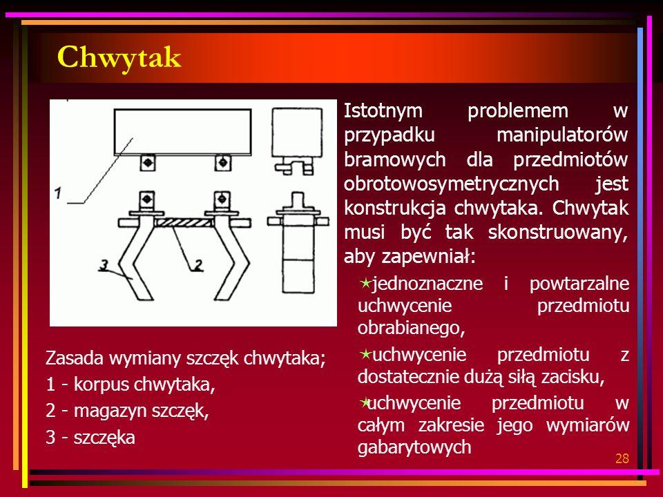 28 Chwytak Zasada wymiany szczęk chwytaka; 1 - korpus chwytaka, 2 - magazyn szczęk, 3 - szczęka Istotnym problemem w przypadku manipulatorów bramowych dla przedmiotów obrotowosymetrycznych jest konstrukcja chwytaka.
