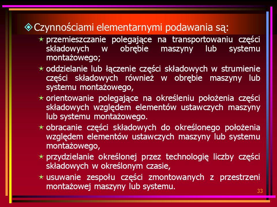 33 Czynnościami elementarnymi podawania są: przemieszczanie polegające na transportowaniu części składowych w obrębie maszyny lub systemu montażowego;