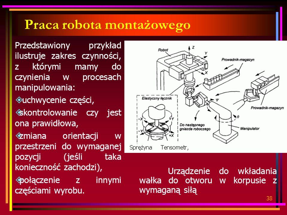 38 Praca robota montażowego Urządzenie do wkładania wałka do otworu w korpusie z wymaganą siłą Przedstawiony przykład ilustruje zakres czynności, z kt