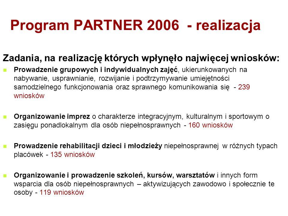 Program PARTNER 2006 - realizacja Zadania, na realizację których wpłynęło najwięcej wniosków: Prowadzenie grupowych i indywidualnych zajęć, ukierunkowanych na nabywanie, usprawnianie, rozwijanie i podtrzymywanie umiejętności samodzielnego funkcjonowania oraz sprawnego komunikowania się - 239 wniosków Organizowanie imprez o charakterze integracyjnym, kulturalnym i sportowym o zasięgu ponadlokalnym dla osób niepełnosprawnych - 160 wniosków Prowadzenie rehabilitacji dzieci i młodzieży niepełnosprawnej w różnych typach placówek - 135 wniosków Organizowanie i prowadzenie szkoleń, kursów, warsztatów i innych form wsparcia dla osób niepełnosprawnych – aktywizujących zawodowo i społecznie te osoby - 119 wniosków