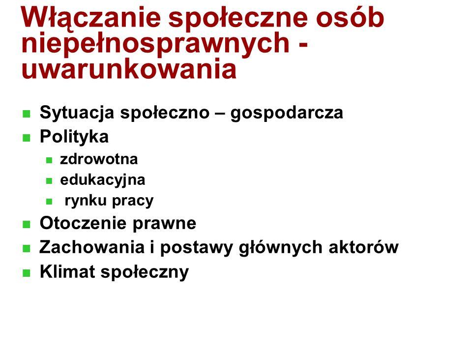 Krajowa Rada Konsultacyjna Wojewódzkie i Powiatowe Społeczne Rady Konsultacyjne ds.