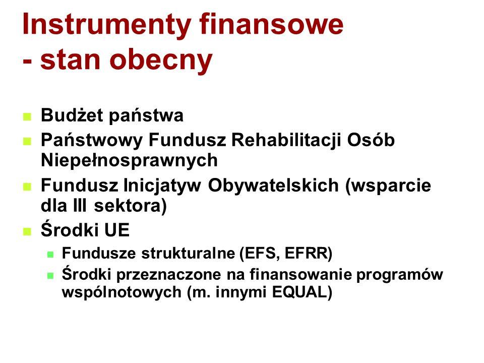 Instrumenty finansowe - stan obecny Budżet państwa Państwowy Fundusz Rehabilitacji Osób Niepełnosprawnych Fundusz Inicjatyw Obywatelskich (wsparcie dla III sektora) Środki UE Fundusze strukturalne (EFS, EFRR) Środki przeznaczone na finansowanie programów wspólnotowych (m.