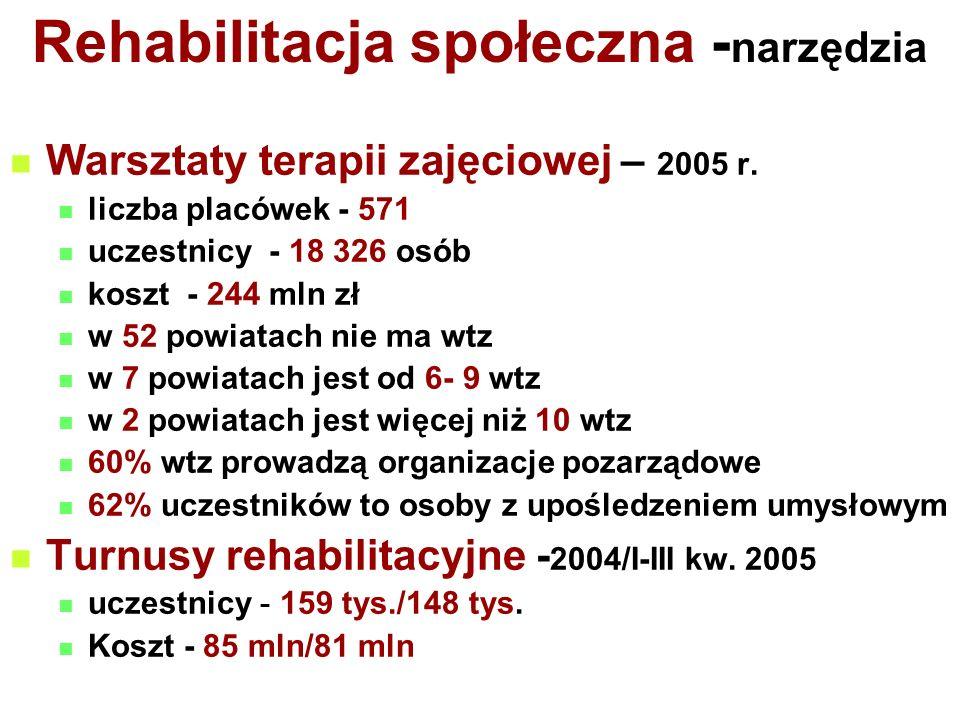 Rehabilitacja społeczna - narzędzia Warsztaty terapii zajęciowej – 2005 r.