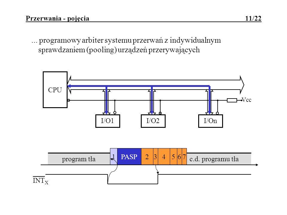 Przerwania - pojęcia 11/22... programowy arbiter systemu przerwań z indywidualnym sprawdzaniem (pooling) urządzeń przerywających CPU I/O1I/O2I/On Vcc