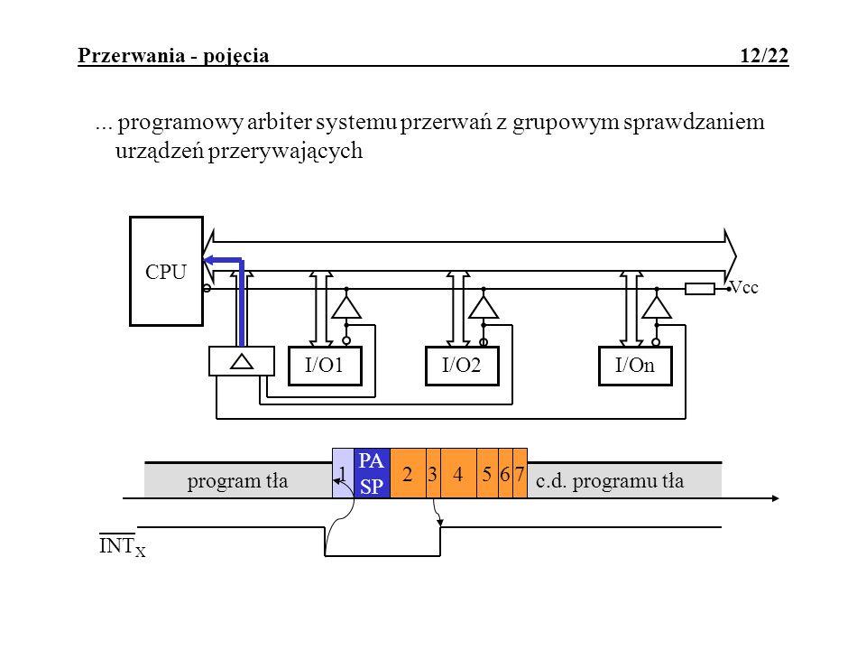 Przerwania - pojęcia 12/22... programowy arbiter systemu przerwań z grupowym sprawdzaniem urządzeń przerywających c.d. programu tła 4567132 PA SP prog