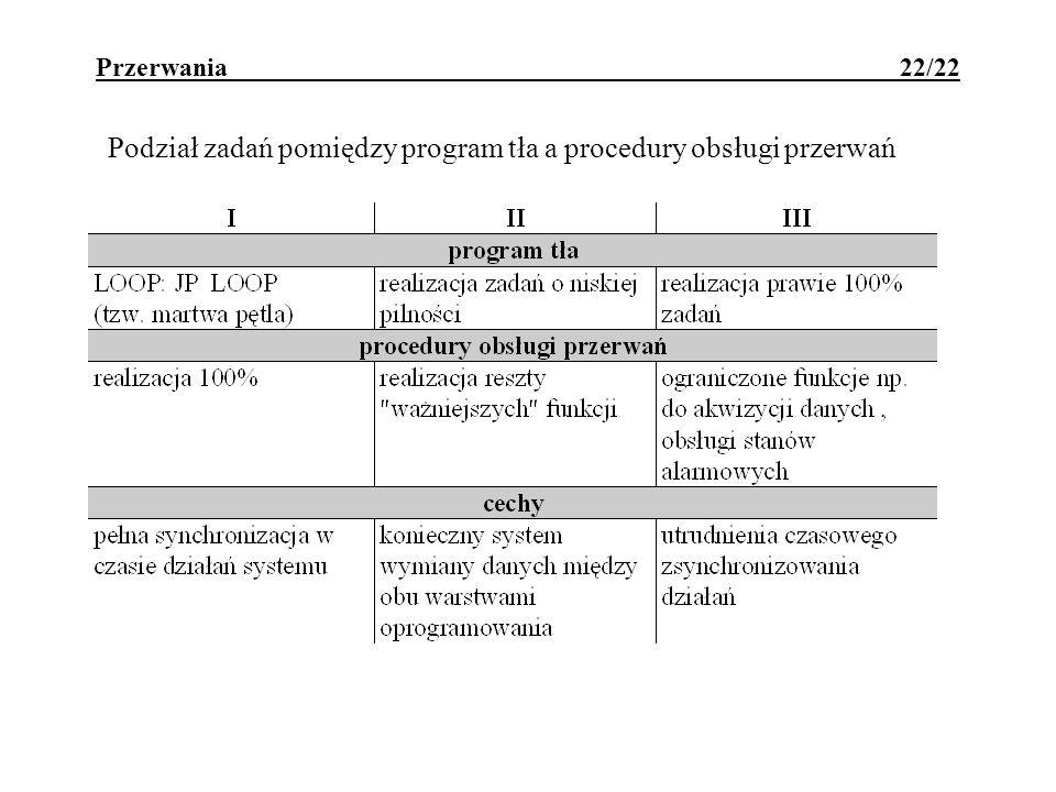 Przerwania 22/22 Podział zadań pomiędzy program tła a procedury obsługi przerwań