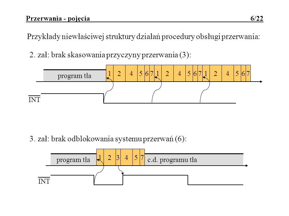 Przerwania - pojęcia 6/22 Przykłady niewłaściwej struktury działań procedury obsługi przerwania: c.d. programu tła 324571 program tła INT 3. zał: brak