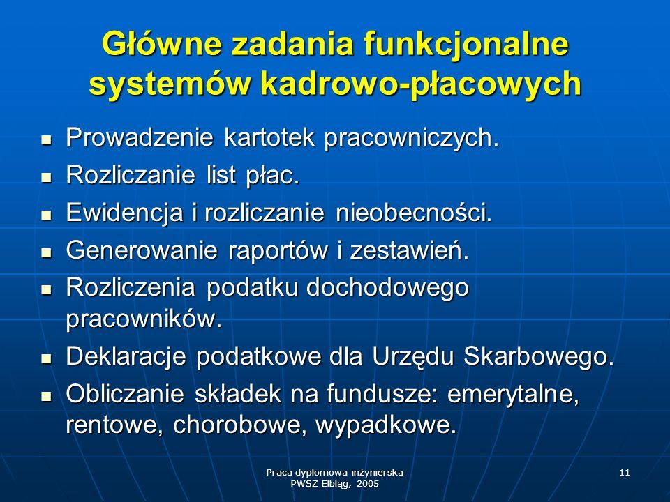 Praca dyplomowa inżynierska PWSZ Elbląg, 2005 11 Główne zadania funkcjonalne systemów kadrowo-płacowych Prowadzenie kartotek pracowniczych. Prowadzeni