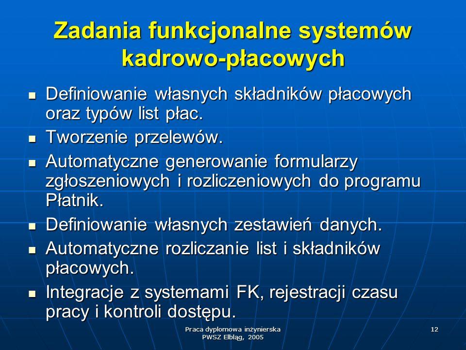 Praca dyplomowa inżynierska PWSZ Elbląg, 2005 12 Zadania funkcjonalne systemów kadrowo-płacowych Definiowanie własnych składników płacowych oraz typów