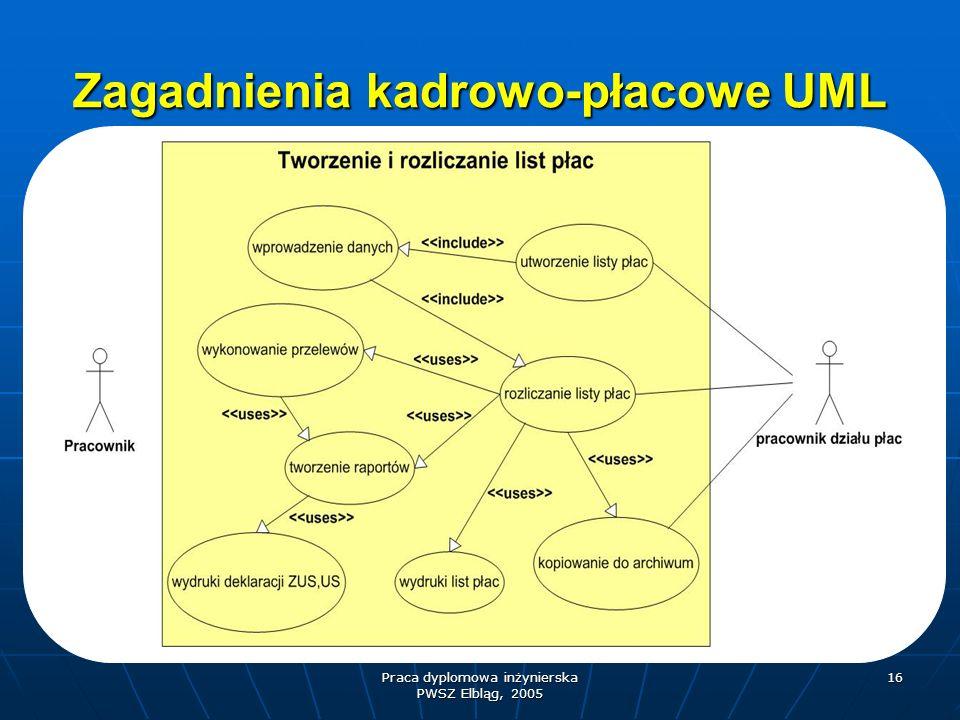 Praca dyplomowa inżynierska PWSZ Elbląg, 2005 16 Zagadnienia kadrowo-płacowe UML