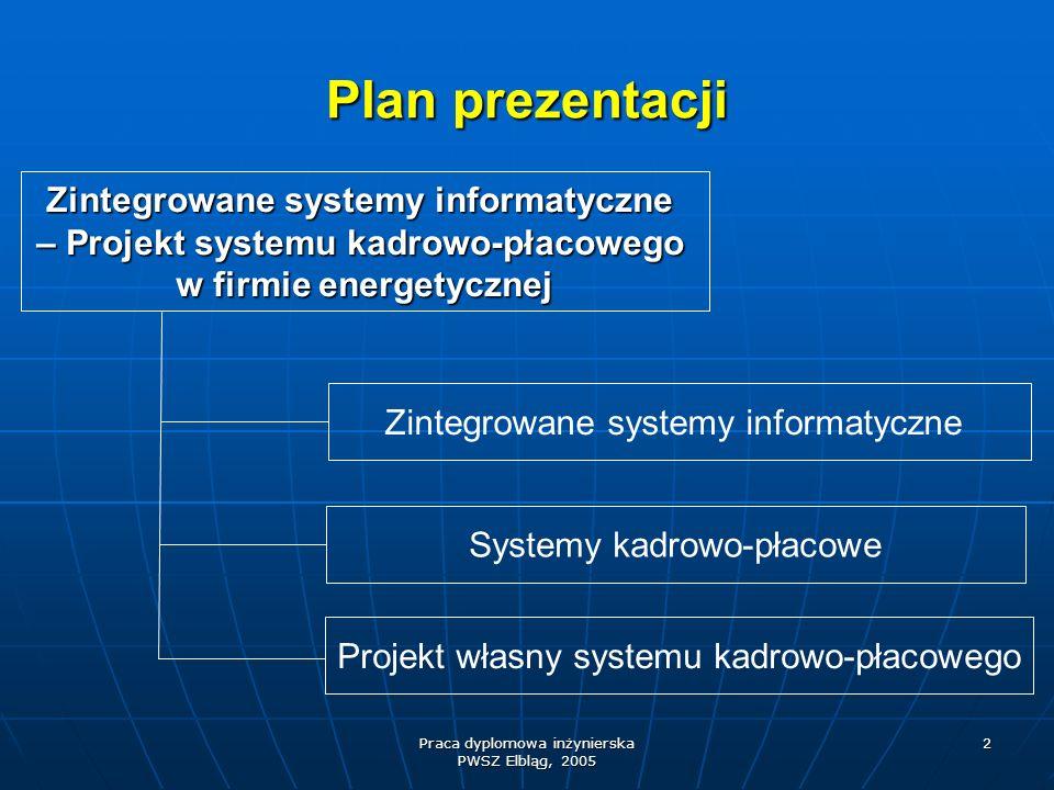 Praca dyplomowa inżynierska PWSZ Elbląg, 2005 2 Plan prezentacji Zintegrowane systemy informatyczne – Projekt systemu kadrowo-płacowego w firmie energ