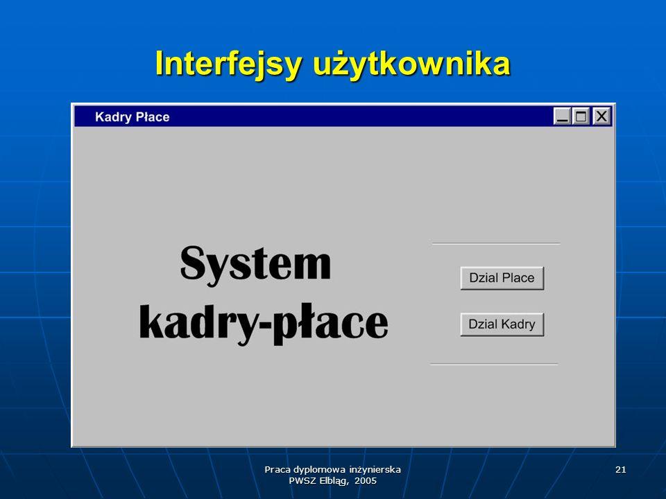 Praca dyplomowa inżynierska PWSZ Elbląg, 2005 21 Interfejsy użytkownika