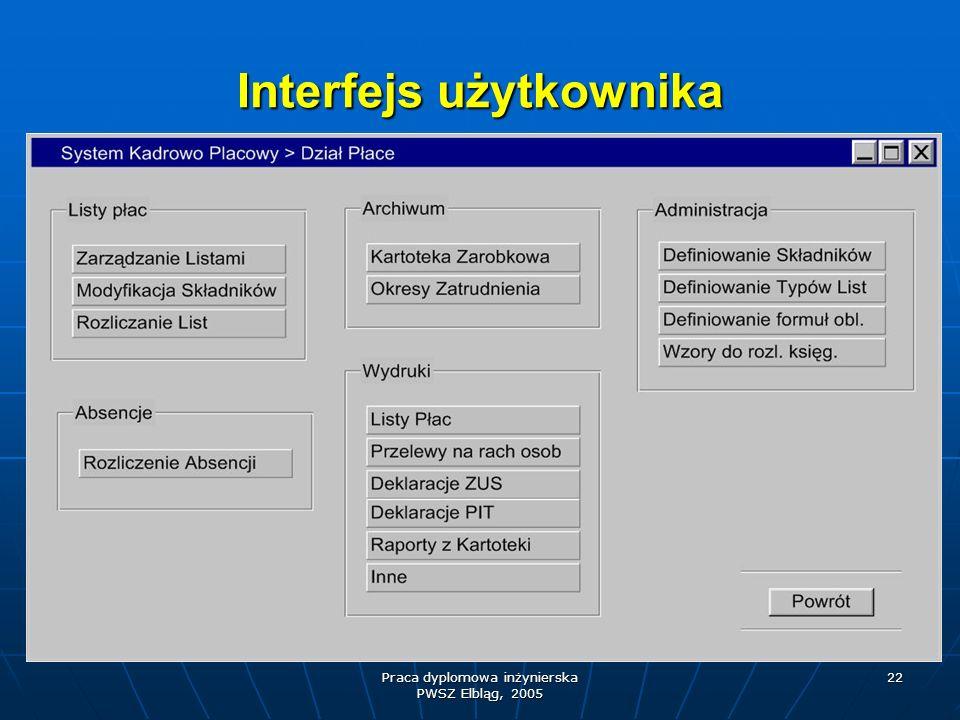 Praca dyplomowa inżynierska PWSZ Elbląg, 2005 22 Interfejs użytkownika