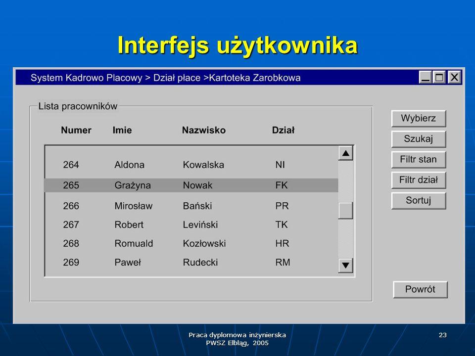Praca dyplomowa inżynierska PWSZ Elbląg, 2005 23 Interfejs użytkownika