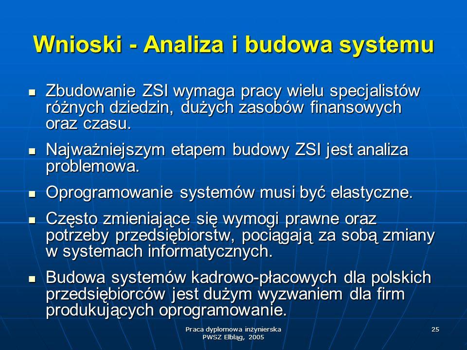 Praca dyplomowa inżynierska PWSZ Elbląg, 2005 25 Wnioski - Analiza i budowa systemu Zbudowanie ZSI wymaga pracy wielu specjalistów różnych dziedzin, d