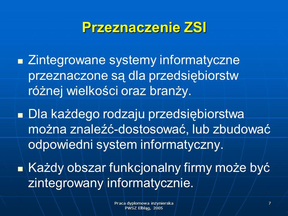 Praca dyplomowa inżynierska PWSZ Elbląg, 2005 7 Przeznaczenie ZSI Zintegrowane systemy informatyczne przeznaczone są dla przedsiębiorstw różnej wielko