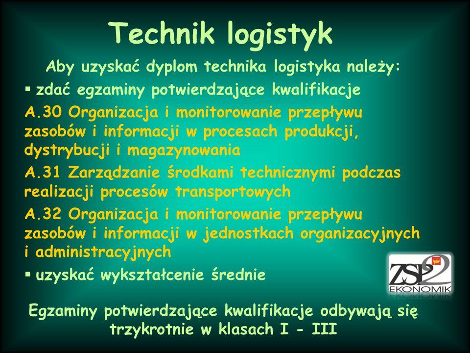 Aby uzyskać dyplom technika logistyka należy: zdać egzaminy potwierdzające kwalifikacje A.30 Organizacja i monitorowanie przepływu zasobów i informacj