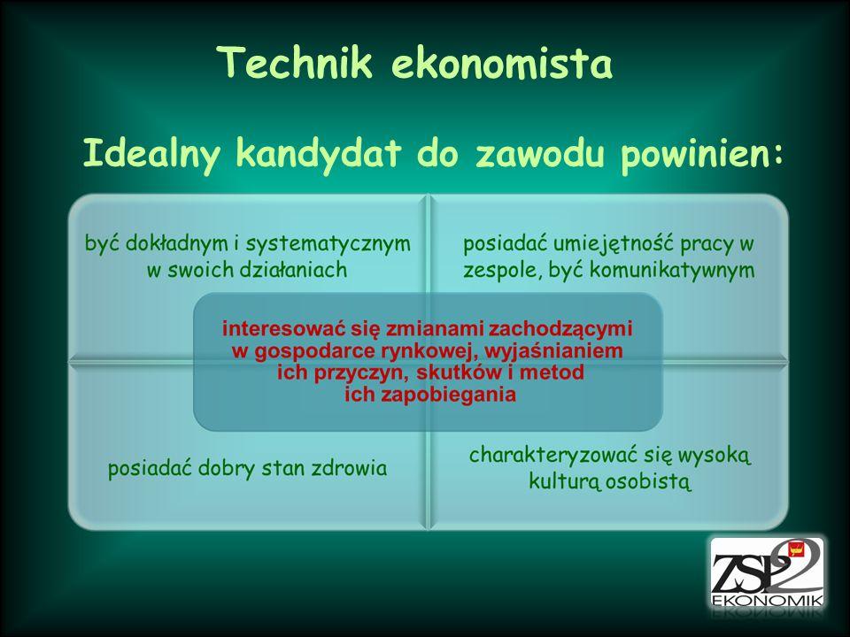 Technik ekonomista Najważniejsze przedmioty zawodowe: działalność gospodarcza prawo praca biurowa rachunkowość analiza finansowa pracownia ekonomiczna pracownia rachunkowości język angielski zawodowy