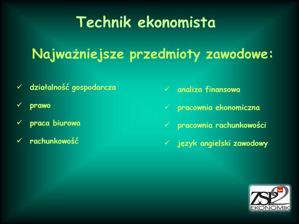 Technik ekonomista Najważniejsze przedmioty zawodowe: działalność gospodarcza prawo praca biurowa rachunkowość analiza finansowa pracownia ekonomiczna