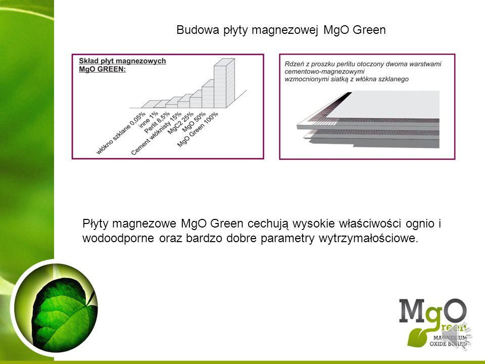 Budowa płyty magnezowej MgO Green Płyty magnezowe MgO Green cechują wysokie właściwości ognio i wodoodporne oraz bardzo dobre parametry wytrzymałościo
