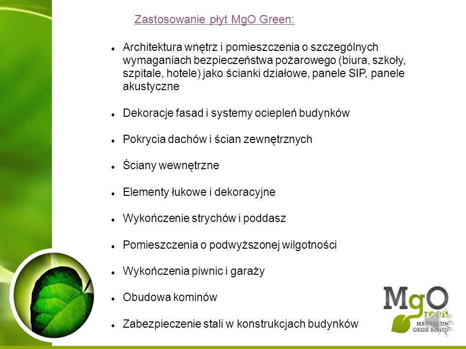 Zastosowanie płyt MgO Green: Architektura wnętrz i pomieszczenia o szczególnych wymaganiach bezpieczeństwa pożarowego (biura, szkoły, szpitale, hotele