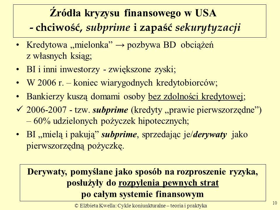 © Elżbieta Kwella: Cykle koniunkturalne – teoria i praktyka - chciwość, subprime i zapaść sekurytyzacji Kredytowa mielonka pozbywa BD obciążeń z własnych ksiąg; BI i inni inwestorzy - zwiększone zyski; W 2006 r.