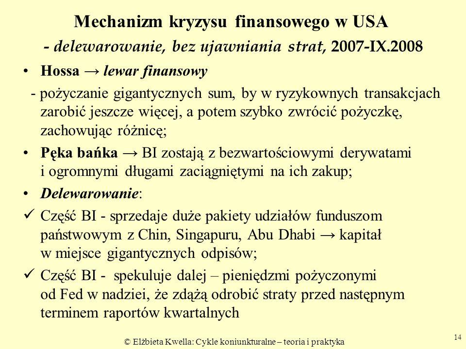 © Elżbieta Kwella: Cykle koniunkturalne – teoria i praktyka - delewarowanie, bez ujawniania strat, 2007-IX.2008 Hossa lewar finansowy - pożyczanie gigantycznych sum, by w ryzykownych transakcjach zarobić jeszcze więcej, a potem szybko zwrócić pożyczkę, zachowując różnicę; Pęka bańka BI zostają z bezwartościowymi derywatami i ogromnymi długami zaciągniętymi na ich zakup; Delewarowanie: Część BI - sprzedaje duże pakiety udziałów funduszom państwowym z Chin, Singapuru, Abu Dhabi kapitał w miejsce gigantycznych odpisów; Część BI - spekuluje dalej – pieniędzmi pożyczonymi od Fed w nadziei, że zdążą odrobić straty przed następnym terminem raportów kwartalnych 14 Mechanizm kryzysu finansowego w USA