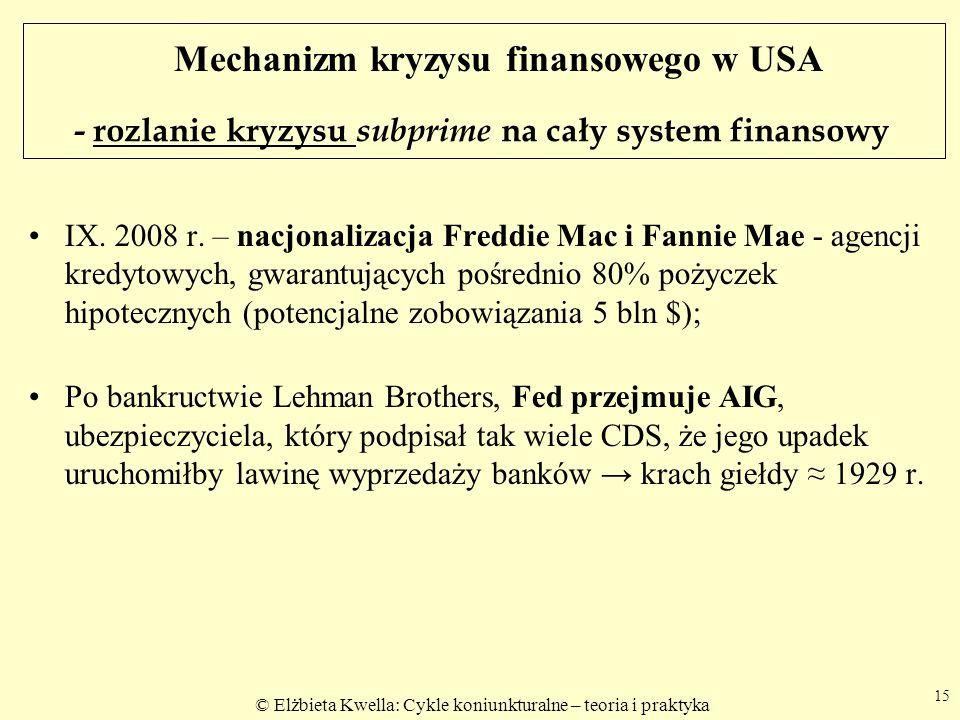 © Elżbieta Kwella: Cykle koniunkturalne – teoria i praktyka - rozlanie kryzysu subprime na cały system finansowy IX.