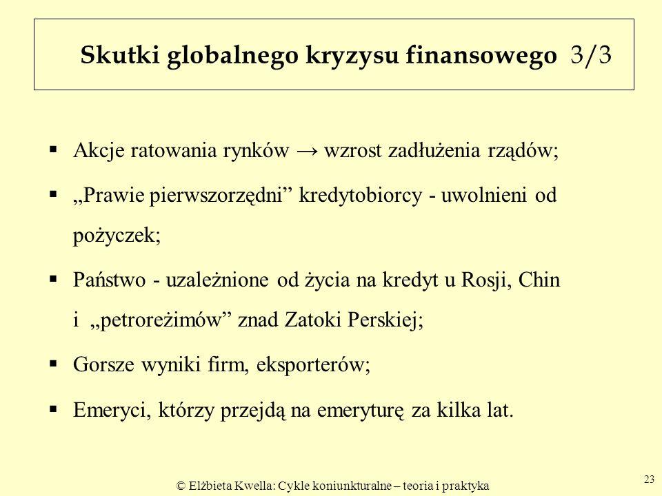 © Elżbieta Kwella: Cykle koniunkturalne – teoria i praktyka Skutki globalnego kryzysu finansowego 3/3 Akcje ratowania rynków wzrost zadłużenia rządów; Prawie pierwszorzędni kredytobiorcy - uwolnieni od pożyczek; Państwo - uzależnione od życia na kredyt u Rosji, Chin i petroreżimów znad Zatoki Perskiej; Gorsze wyniki firm, eksporterów; Emeryci, którzy przejdą na emeryturę za kilka lat.