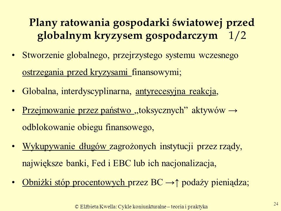 © Elżbieta Kwella: Cykle koniunkturalne – teoria i praktyka Plany ratowania gospodarki światowej przed globalnym kryzysem gospodarczym 1/2 Stworzenie globalnego, przejrzystego systemu wczesnego ostrzegania przed kryzysami finansowymi; Globalna, interdyscyplinarna, antyrecesyjna reakcja, Przejmowanie przez państwo toksycznych aktywów odblokowanie obiegu finansowego, Wykupywanie długów zagrożonych instytucji przez rządy, największe banki, Fed i EBC lub ich nacjonalizacja, Obniżki stóp procentowych przez BC podaży pieniądza; 24