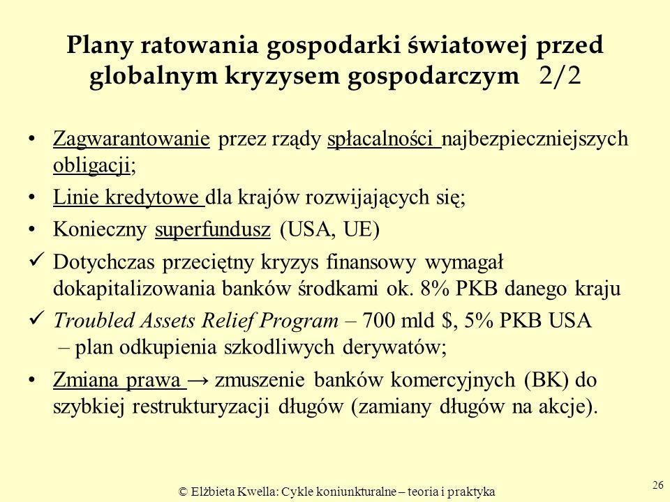© Elżbieta Kwella: Cykle koniunkturalne – teoria i praktyka Plany ratowania gospodarki światowej przed globalnym kryzysem gospodarczym 2/2 Zagwarantowanie przez rządy spłacalności najbezpieczniejszych obligacji; Linie kredytowe dla krajów rozwijających się; Konieczny superfundusz (USA, UE) Dotychczas przeciętny kryzys finansowy wymagał dokapitalizowania banków środkami ok.