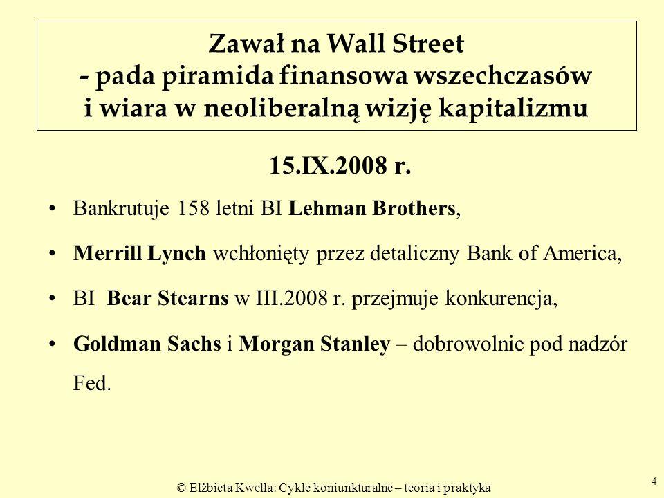 © Elżbieta Kwella: Cykle koniunkturalne – teoria i praktyka Zawał na Wall Street - pada piramida finansowa wszechczasów i wiara w neoliberalną wizję kapitalizmu 15.IX.2008 r.