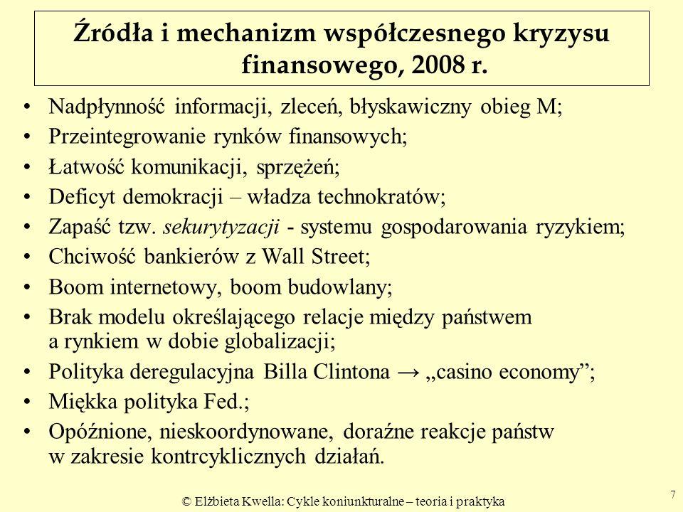 © Elżbieta Kwella: Cykle koniunkturalne – teoria i praktyka Źródła i mechanizm współczesnego kryzysu finansowego, 2008 r.