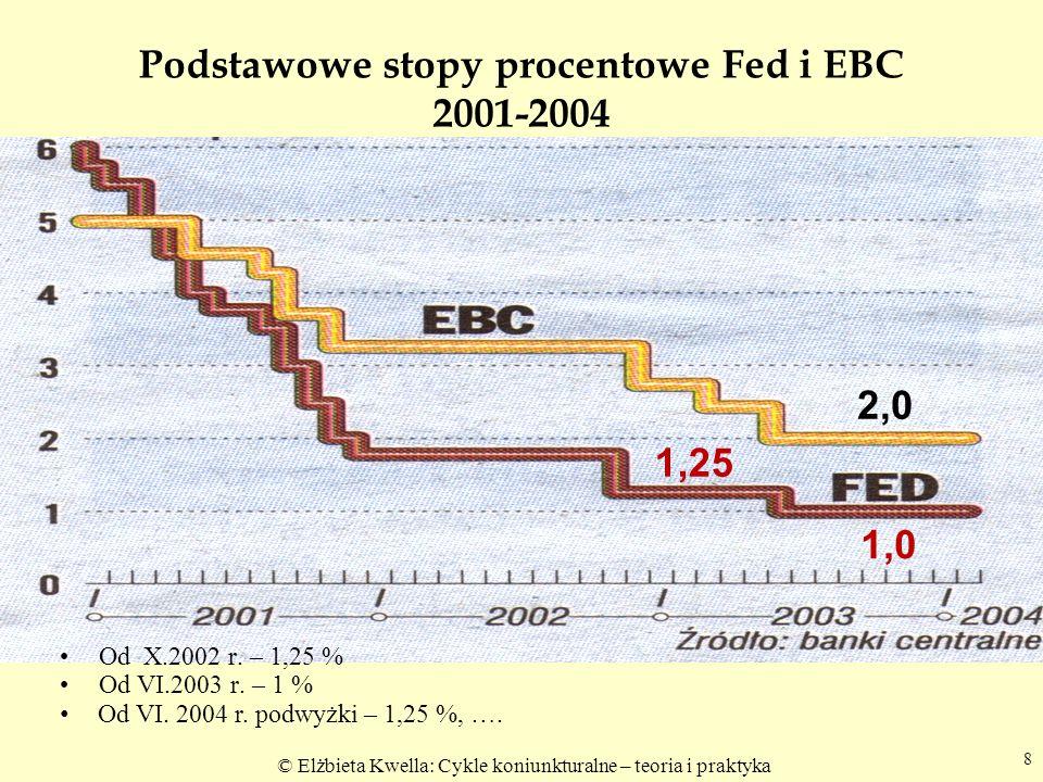 © Elżbieta Kwella: Cykle koniunkturalne – teoria i praktyka 8 Podstawowe stopy procentowe Fed i EBC 2001-2004 Od X.2002 r.