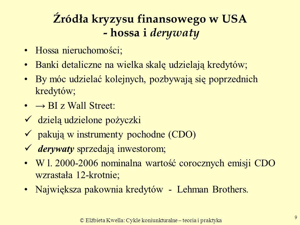 © Elżbieta Kwella: Cykle koniunkturalne – teoria i praktyka Źródła kryzysu finansowego w USA - hossa i derywaty Hossa nieruchomości; Banki detaliczne na wielka skalę udzielają kredytów; By móc udzielać kolejnych, pozbywają się poprzednich kredytów; BI z Wall Street: dzielą udzielone pożyczki pakują w instrumenty pochodne (CDO) derywaty sprzedają inwestorom; W l.