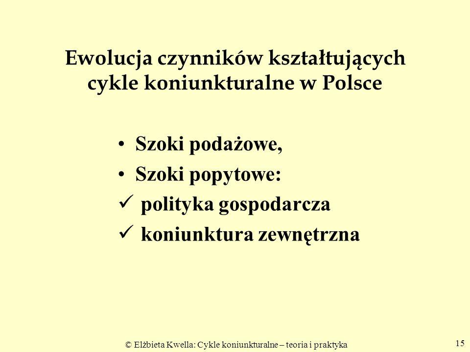 © Elżbieta Kwella: Cykle koniunkturalne – teoria i praktyka 15 Ewolucja czynników kształtujących cykle koniunkturalne w Polsce Szoki podażowe, Szoki p