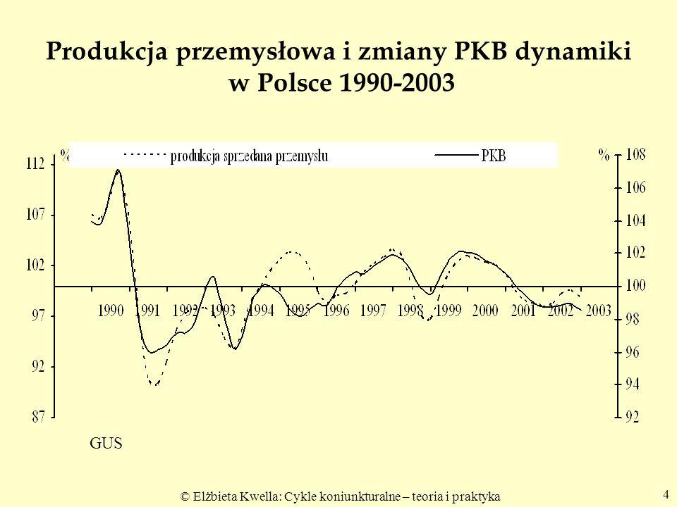 © Elżbieta Kwella: Cykle koniunkturalne – teoria i praktyka Produkcja przemysłowa i zmiany PKB dynamiki w Polsce 1990-2003 4 GUS