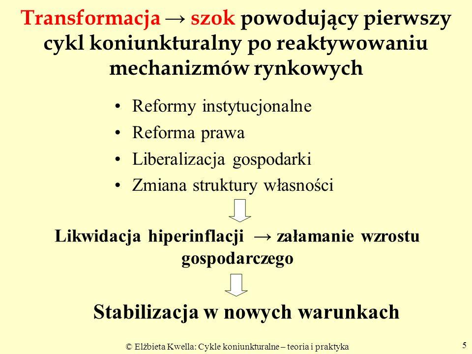 © Elżbieta Kwella: Cykle koniunkturalne – teoria i praktyka 5 Transformacja szok powodujący pierwszy cykl koniunkturalny po reaktywowaniu mechanizmów