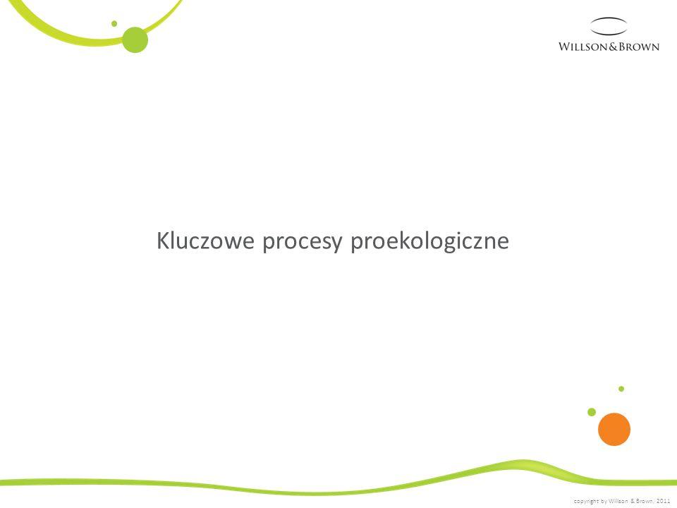 Tworzywo sztuczne - proces wtrysku SPRZEDAŻZAKUPY MAGAZYN REGRANULACJA MŁYN MŁYNEK małe gabaryty WTRYSK CIĘCIE FREZOWANIE MONTAŻ granulat + regranulat regranulat granulat + regranulat półfabrykaty przemiałodpad regranulat półfabrykaty odpad (duże gabaryty) przemiał odpad copyright by Willson & Brown, 2011