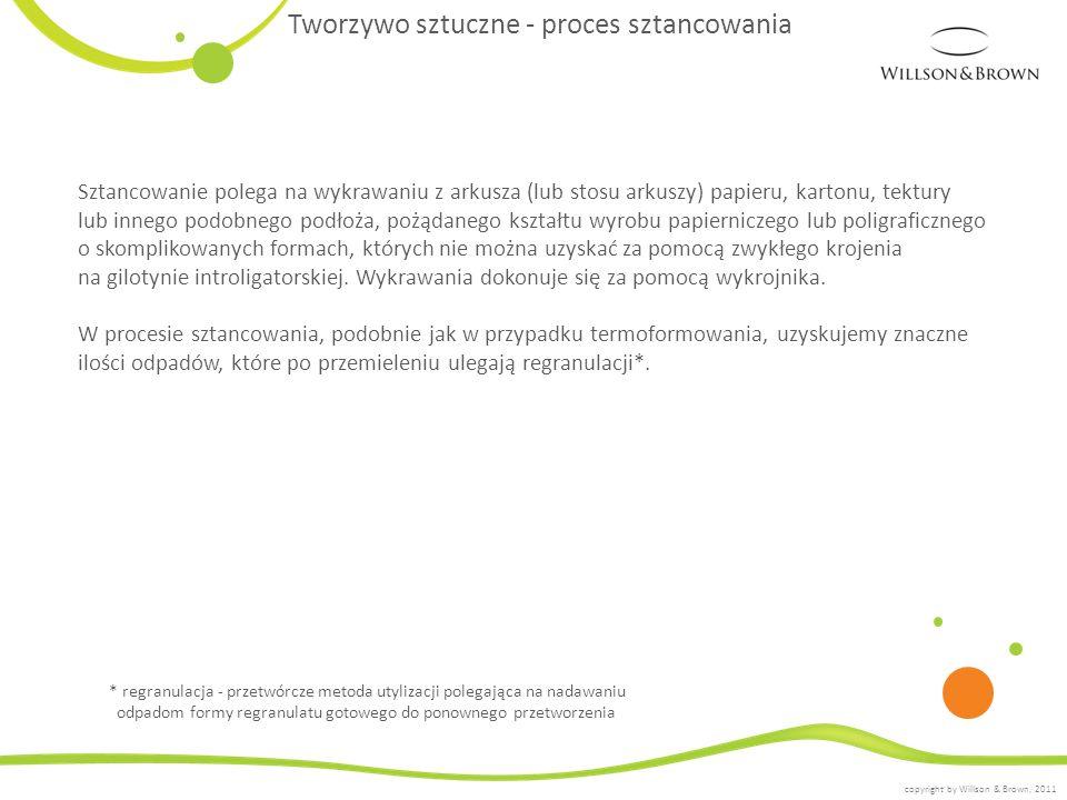 Folie PODWYKONAWCY ZAKUPY folia do transportu i opakowanie materiały i półfabrykaty zabezpieczone folią MAGAZYN PRZEDMONTAŻ (selektywna zbiórka odpadów na dziale) folia do transportu i opakowanie półfabrykaty zabezp.